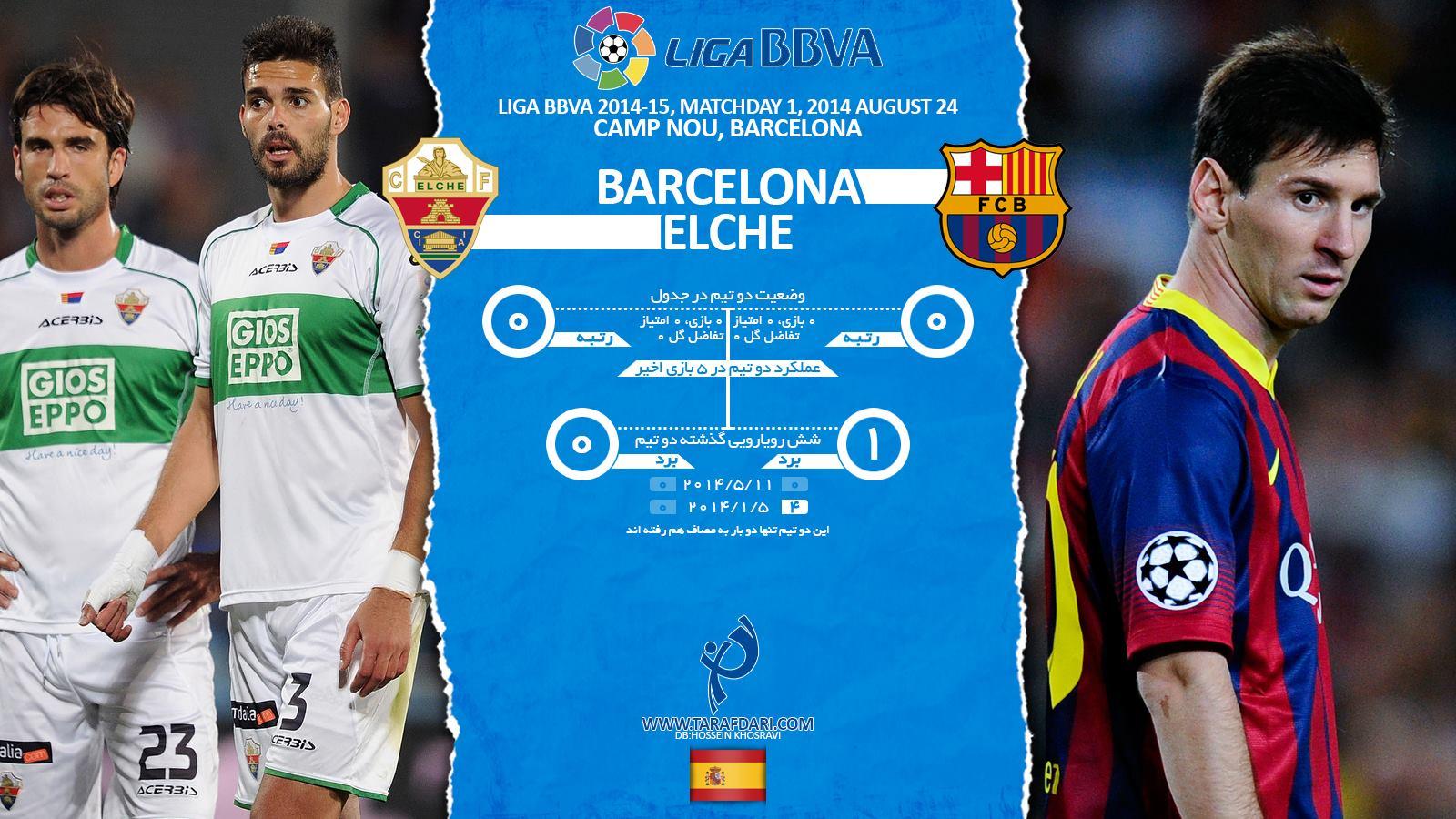 پیش بازی: بارسلونا-الچه؛ یک تیم داخل، یک تیم غایب