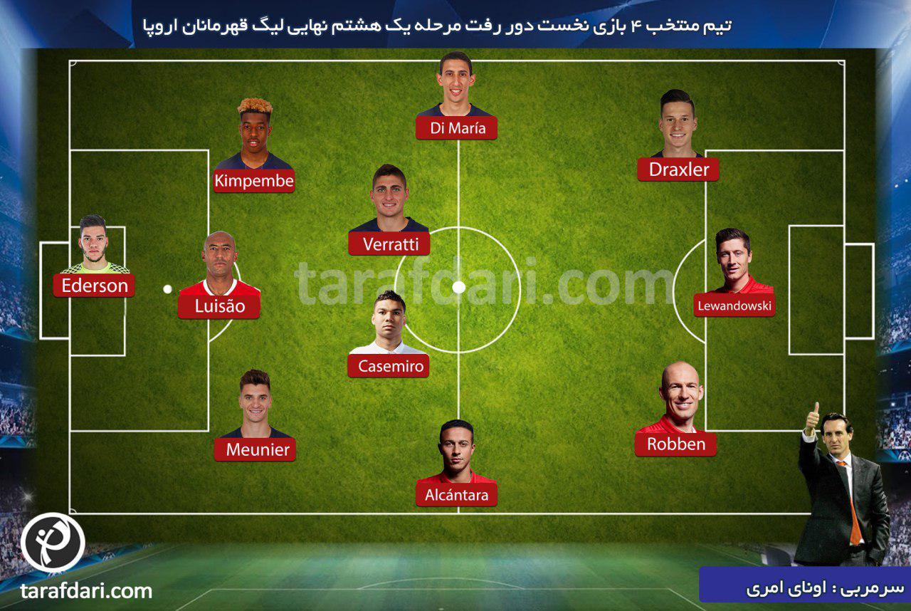 تیم منتخب چهار بازی نخست دور رفت مرحله یک هشتم نهایی لیگ قهرمانان اروپا