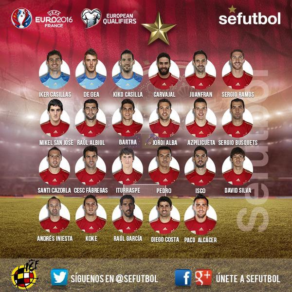 لیست جدید تیم ملی اسپانیا اعلام شد؛ تغییرات عمده دل بوسکه
